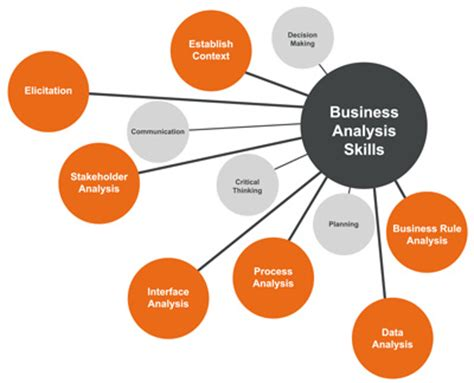 How to Write a Visual Analysis Essay - EssayHub