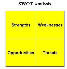 Essay 3: A Visual Analysis Dr Mark Womack